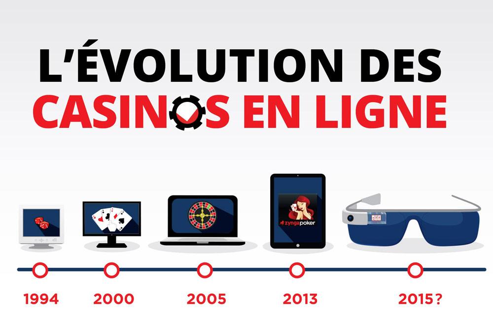 evolution_casino